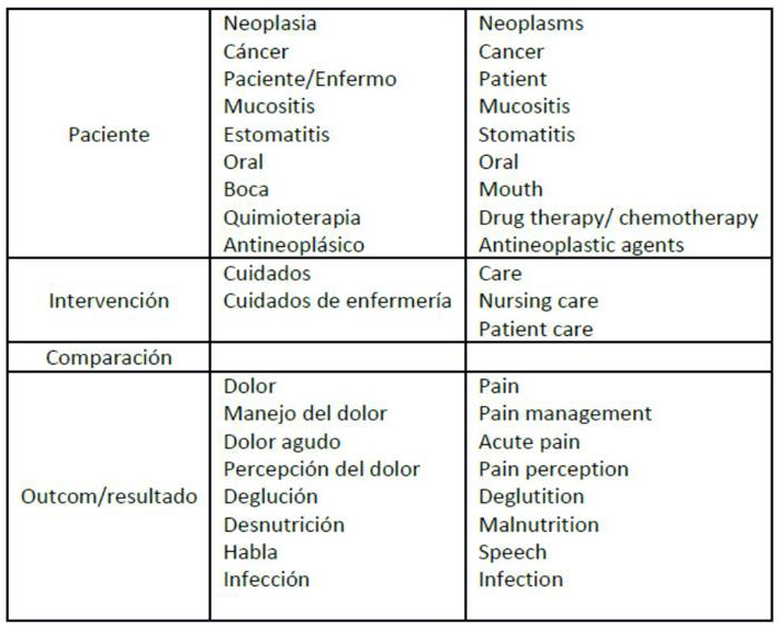 dermatite 5 leggi biologiche