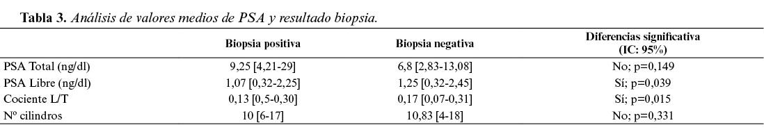 Gyógyszer prosztatitis krónikus
